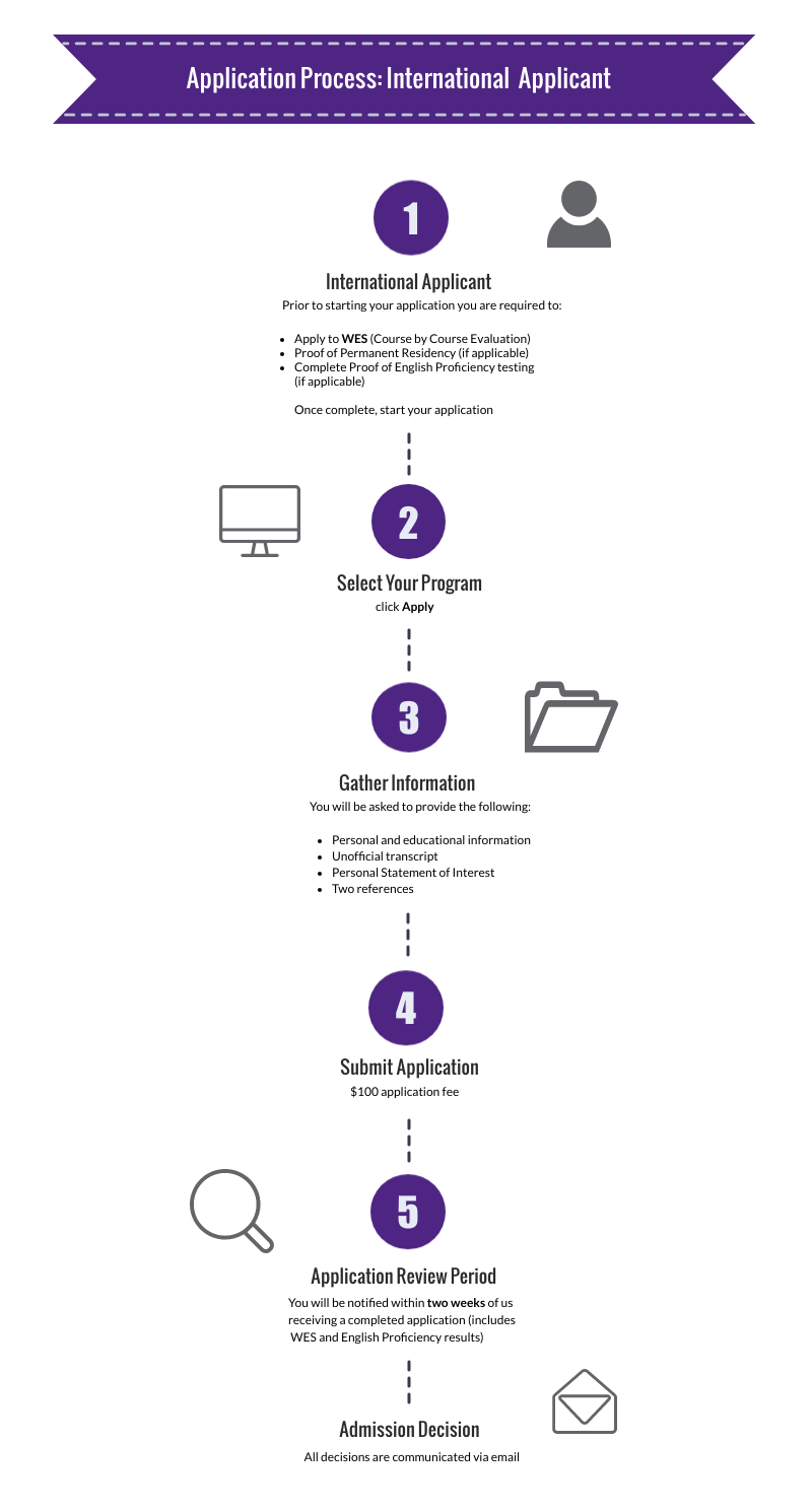 Application-Process-International-4.png